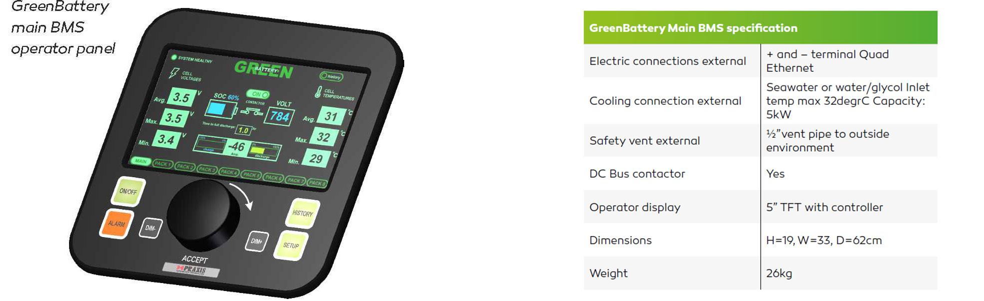 greenbattery